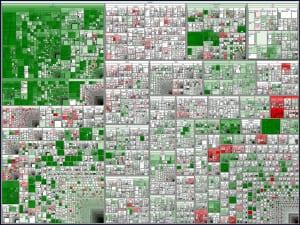So much data