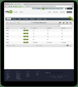 BigML Data Source