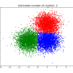 A Gentle Introduction to Scikit-Learn: A Python Machine Learning Library
