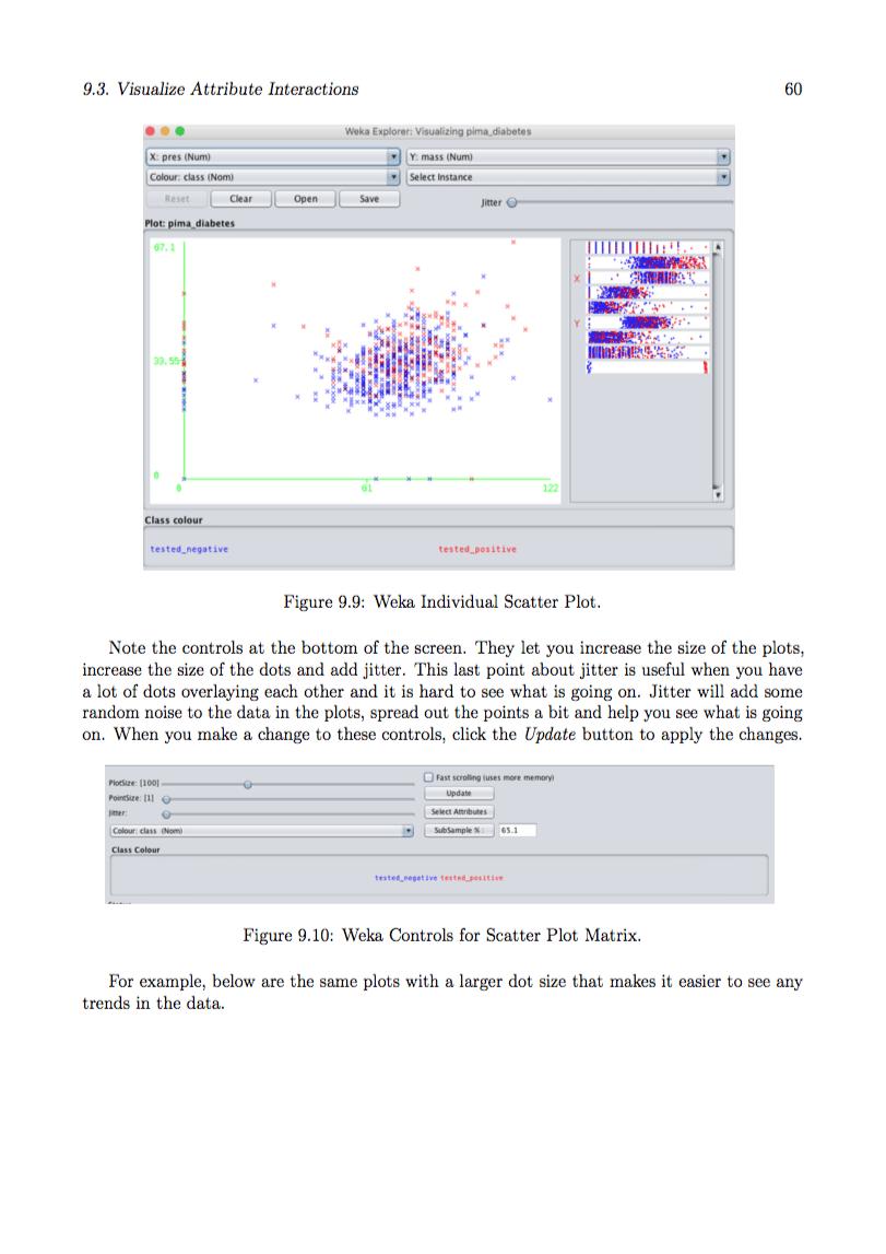machine learning mastery