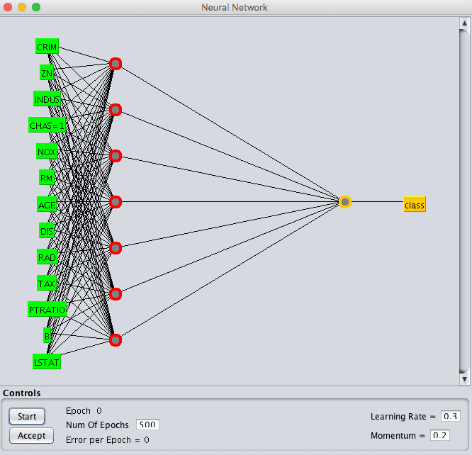Weka GUI Designer for the Multi-Layer Perceptron Algorithm