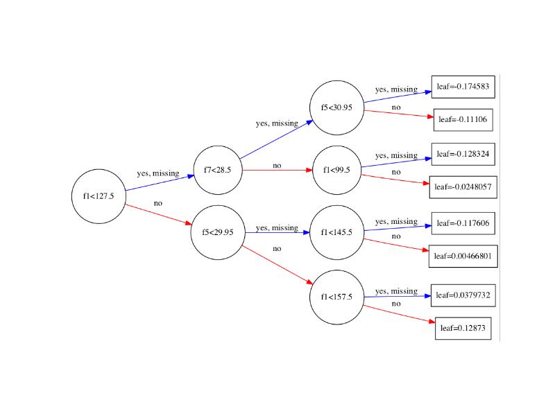 Python Machine Learning – Machine Learning Mastery