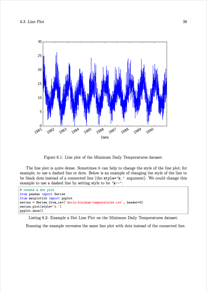 Introduction to Time Series Forecasting With Python Sample Page 1