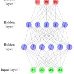 Primer on Neural Network Models for Natural Language Processing