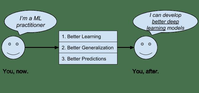 Better Deep Learning Transformation