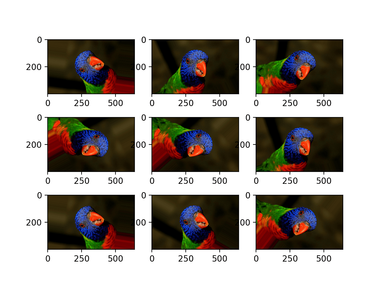 Plot of Images Generated With a Random Rotation Augmentation