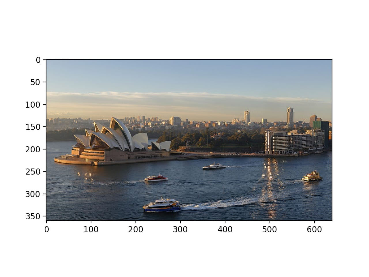 Sydney Opera House Displayed Using Matplotlib