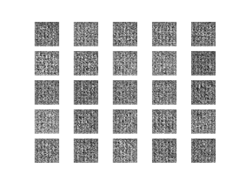 Example of 25 MNIST Images Output by the Untrained Generator Model