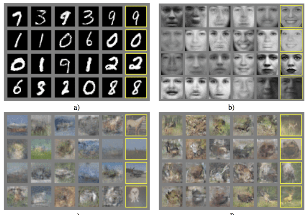 Examples of GANs used to Generate New Plausible Examples for Image Datasets
