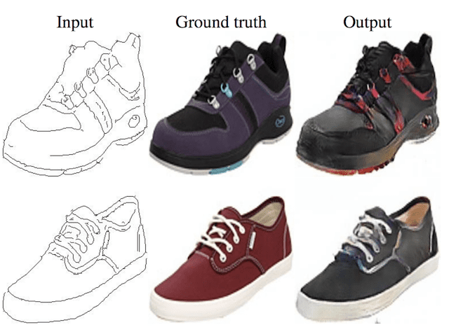 Pix2Pix GAN Translation of Product Sketches of Shoes to Photographs