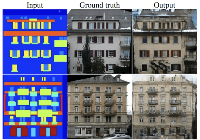Pix2Pix GAN Translation of Semantic Images to Photographs of Building Facades