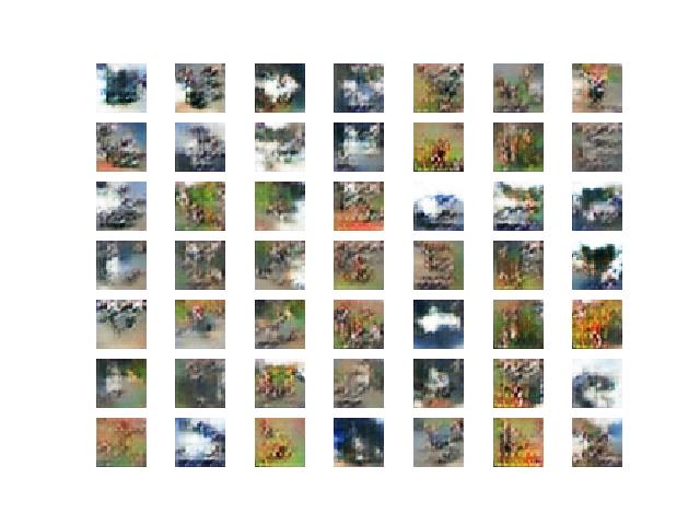 Plot of 49 GAN Generated CIFAR-10 Photographs After 10 Epochs