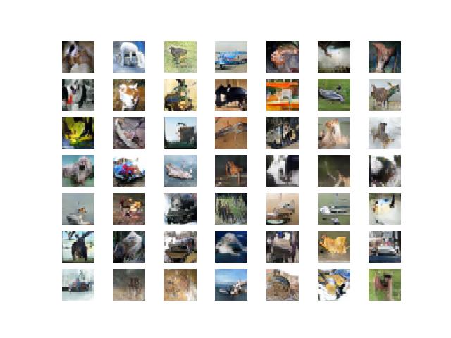 Plot of 49 GAN Generated CIFAR-10 Photographs After 200 Epochs
