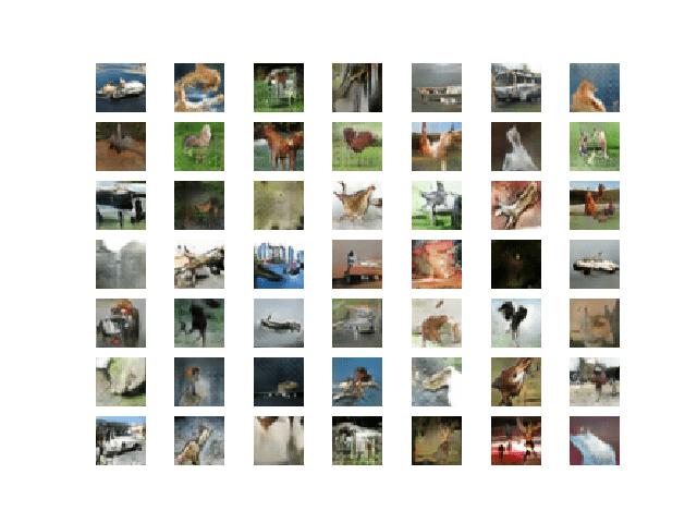 Plot of 49 GAN Generated CIFAR-10 Photographs After 90 Epochs