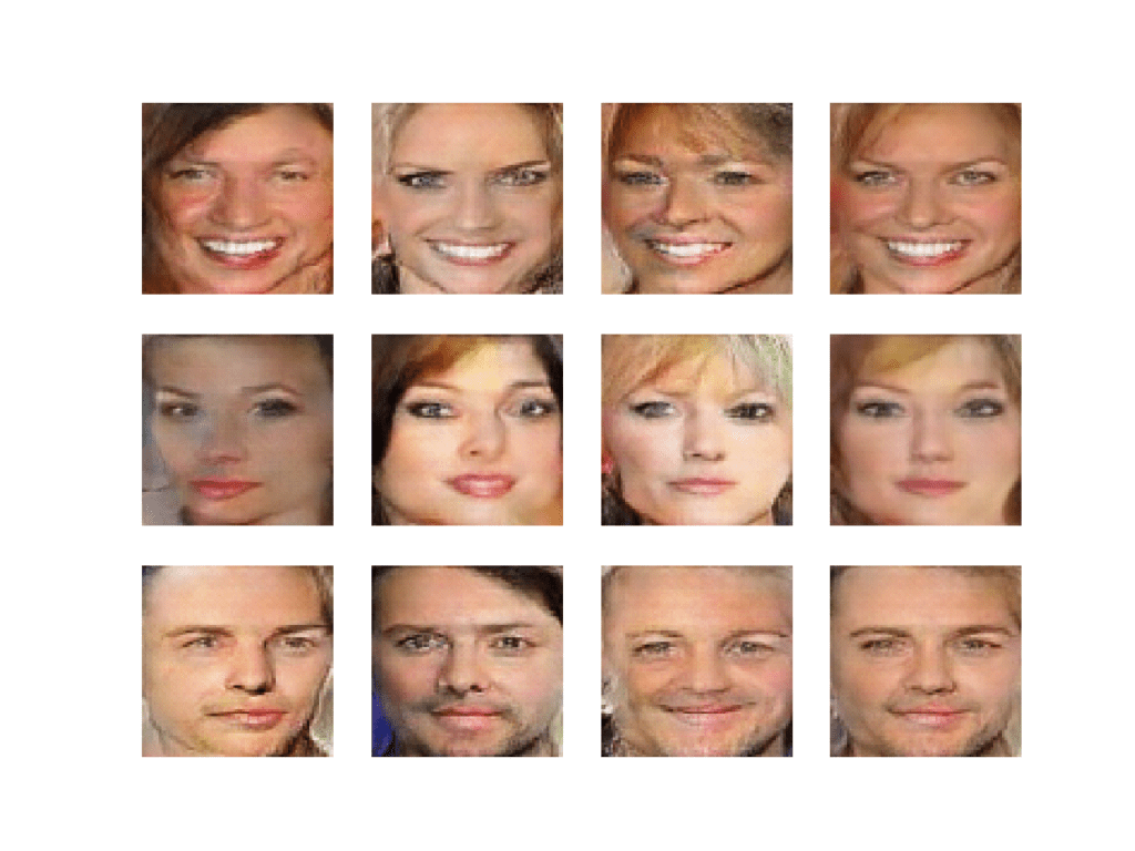 Plot of Selected Generated Faces and the Average Generated Face for Each Row