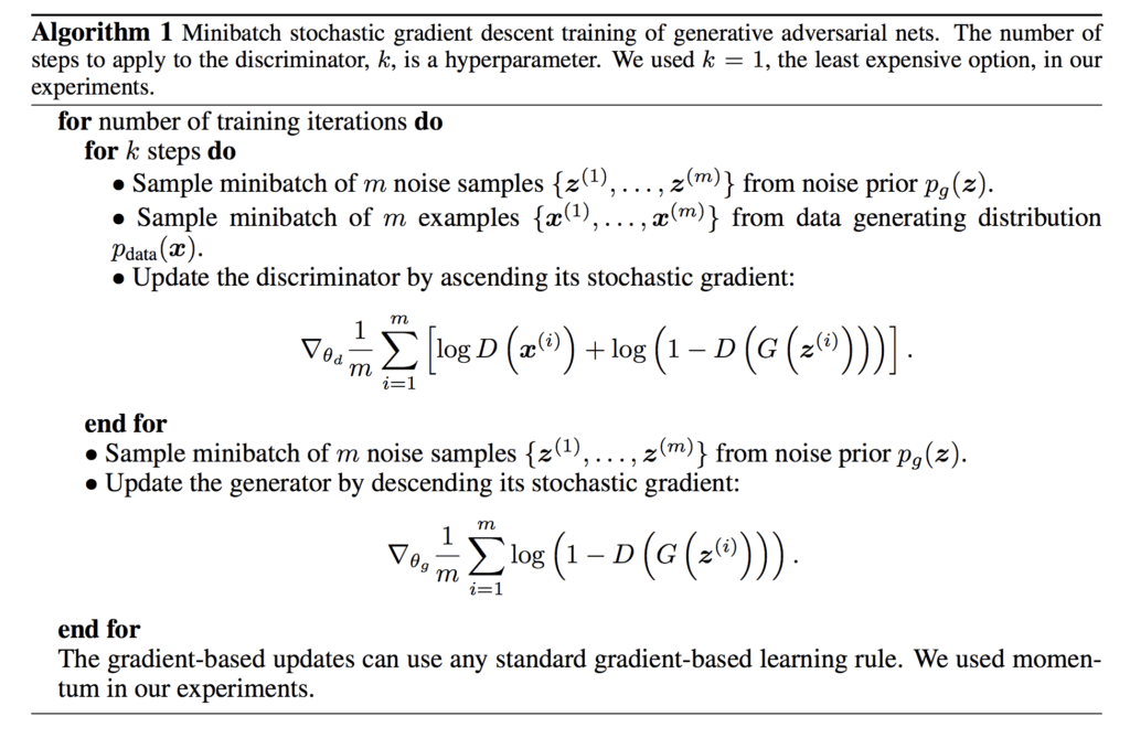 Summary of the Generative Adversarial Network Training Algorithm