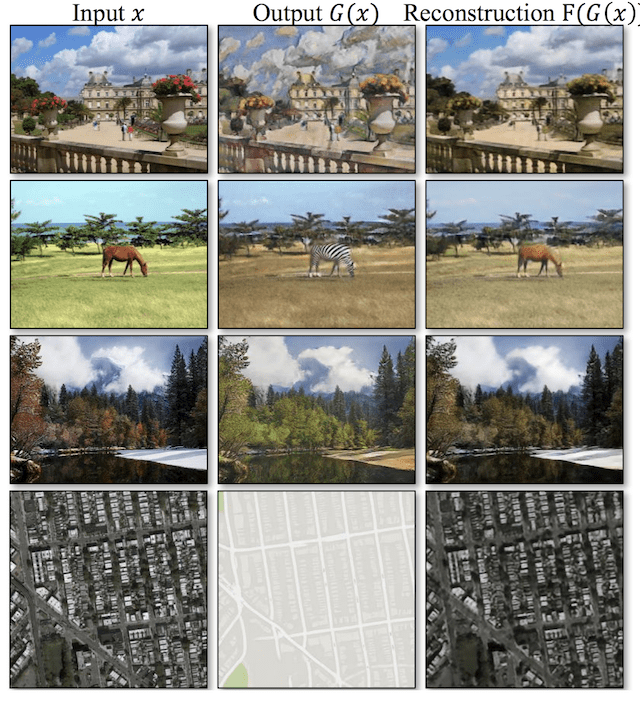 Example of Four Image-to-Image Translations Performed with CycleGAN