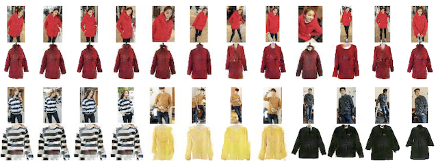 Example of Input Photographs and GAN Generated Clothing Photographs