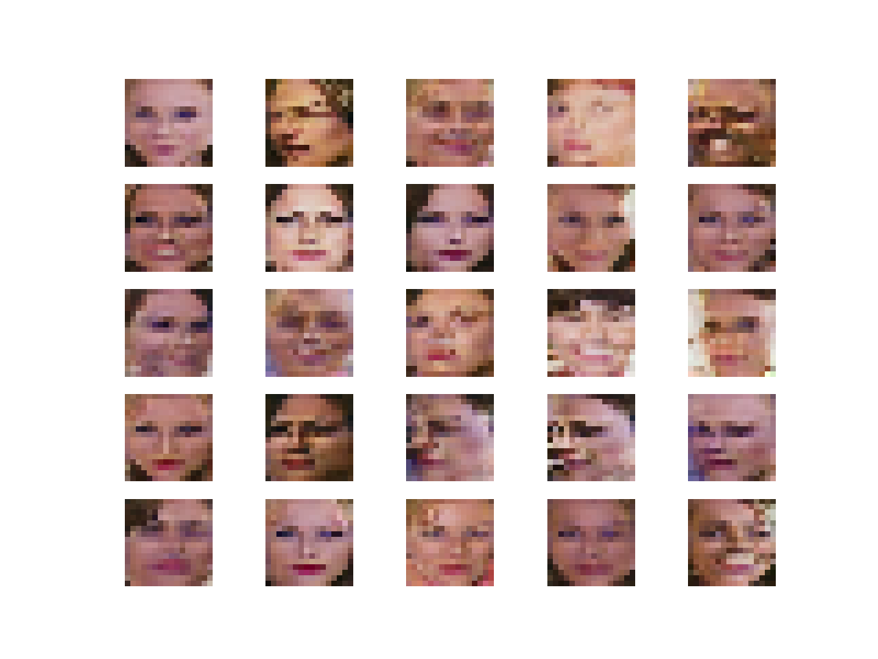 Plot of 25 Synthetic Faces with 16x16 Resolution Generated With a Final Progressive Growing GAN Model