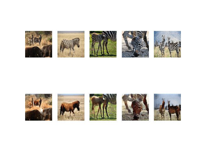 Plot of Source Photographs of Zebras (top row) and Translated Photographs of Horses (bottom row) After 90,212 Training Iterations