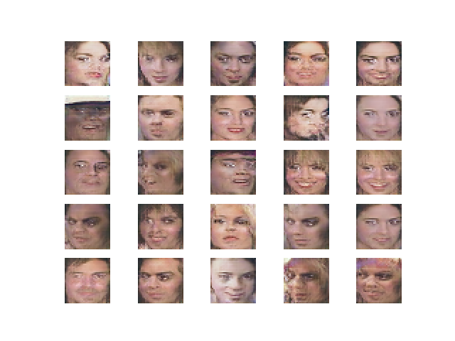 Synthetic Celebrity Faces at 32x32 Resolution After Tuning Generated by the Progressive Growing GAN