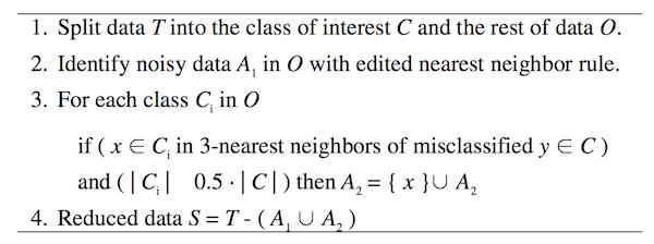 Summary of the Neighborhood Cleaning Rule Algorithm