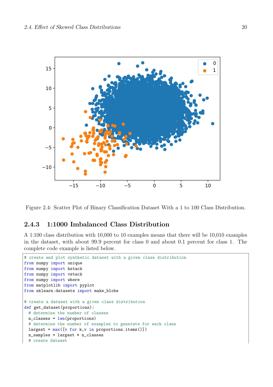 Imbalanced Classification with Python Page3