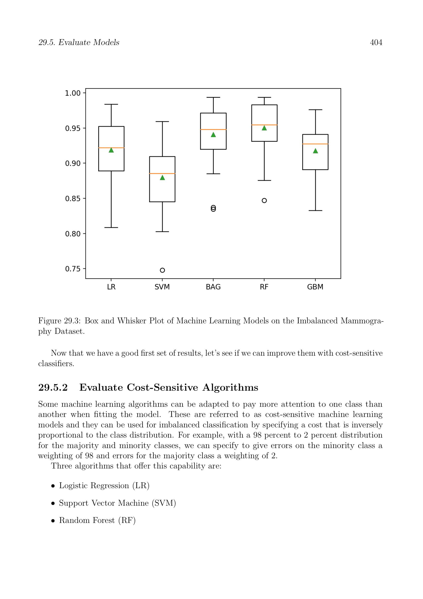 Imbalanced Classification with Python Page1
