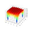 Surface Plot of Multimodal Optimization Function 3
